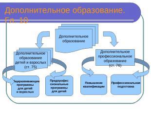 Дополнительное образование. Гл. 10 Дополнительное профессиональное образование (