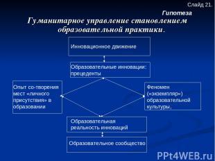 Гуманитарное управление становлением образовательной практики. Слайд 21. Опыт со