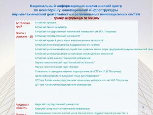 Национальный информационно-аналитический центр по мониторингу инновационной инфр