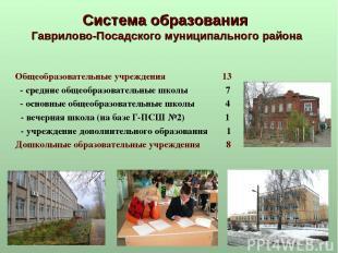 Система образования Гаврилово-Посадского муниципального района Общеобразовательн