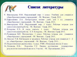 Список литературы Виноградова Н.Ф. Окружающий мир: 1 класс: Учебник для учащихся