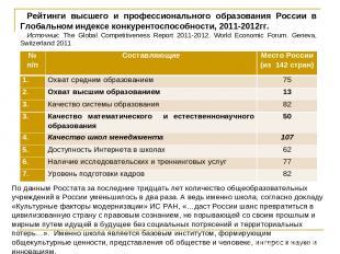 Рейтинги высшего и профессионального образования России в Глобальном индексе кон