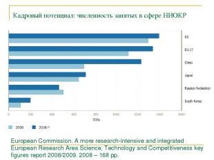 Кадровый потенциал: численность занятых в сфере НИОКР European Commission. A mor