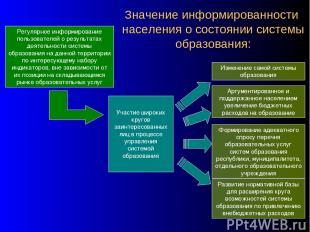 Значение информированности населения о состоянии системы образования: Регулярное