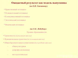 Ожидаемый результат как модель выпускника (по Е.Н. Степанову): Нравственный по