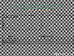 Содержательный компонент образовательной программы (Что? и Сколько?) Создание УМ