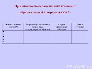 Организационно-педагогический компонент образовательной программы (Как?)