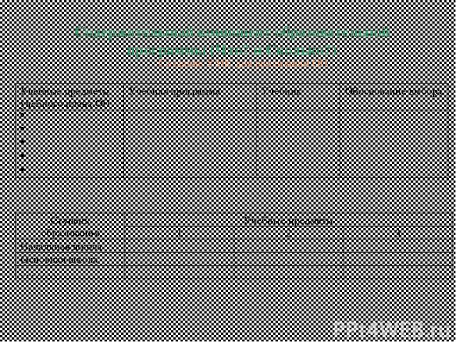 Содержательный компонент образовательной программы (Что? и Сколько?) Создание УМК для реализации ОП