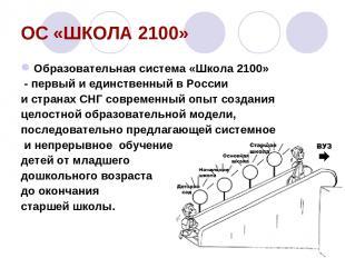 ОС «ШКОЛА 2100» Образовательная система «Школа 2100» - первый и единственный в Р