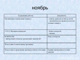 ноябрь Содержание работы Документы Организация и проведение каникул - списки, пр