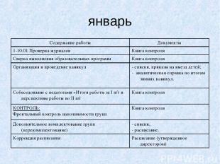 январь Содержание работы Документы 1-10.01 Проверка журналов Книга контроля Свер