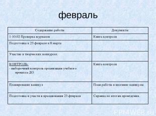 февраль Содержание работы Документы 1-10.02 Проверка журналов Книга контроля Под