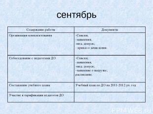 сентябрь Содержание работы Документы Организация комплектования -Списки; -заявле