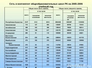 Сеть и контингент общеобразовательных школ РК на 2005-2006 учебный год  Общее ч