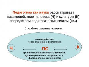 Педагогика как наука рассматривает взаимодействие человека (Ч) и культуры (К) по