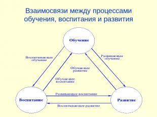 Взаимосвязи между процессами обучения, воспитания и развития