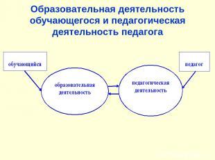 Образовательная деятельность обучающегося и педагогическая деятельность педагога