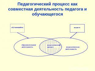 Педагогический процесс как совместная деятельность педагога и обучающегося