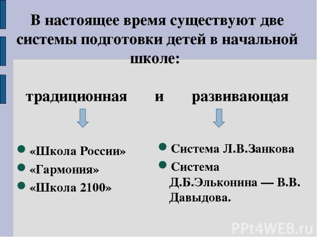 В настоящее время существуют две системы подготовки детей в начальной школе: традиционная и развивающая «Школа России» «Гармония» «Школа 2100» Система Л.В.Занкова Система Д.Б.Эльконина — В.В. Давыдова.