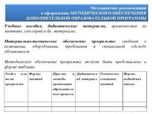 Учебные пособия, дидактические материалы, применяемые на занятиях, глоссарий и д