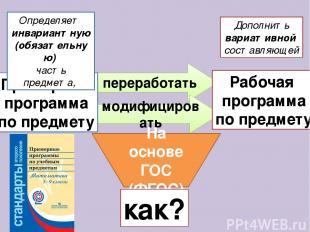 переработать модифицировать На основе ГОС (ФГОС) Рабочая программа по предмету П