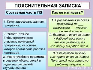 ПОЯСНИТЕЛЬНАЯ ЗАПИСКА 3. Место учебного предмета в решении общих целей и задач н