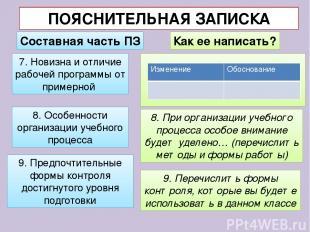 ПОЯСНИТЕЛЬНАЯ ЗАПИСКА 7. Новизна и отличие рабочей программы от примерной Состав