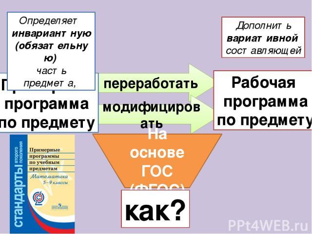 переработать модифицировать На основе ГОС (ФГОС) Рабочая программа по предмету Примерная программа по предмету как? Определяет инвариантную (обязательную) часть предмета, Дополнить вариативной составляющей