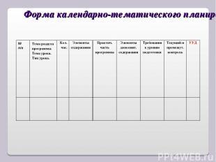 Форма календарно-тематического планирования («Окружающий мир») № п/п Тема раздел