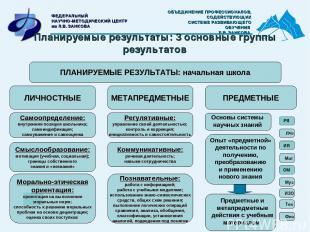 Планируемые результаты: 3 основные группы результатов ОБЪЕДИНЕНИЕ ПРОФЕССИОНАЛОВ