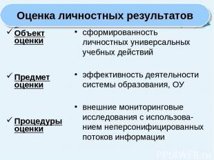 Объект оценки Предмет оценки Процедуры оценки сформированность личностных универ