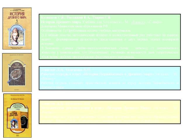 Колпаков С.В., РогожкинВ.А., ТыринС.В История Древнего мира. Учебник для 5-го класса.. - М.: «Баласс», «С-инфо» Допущено Министерством образования РФ. Особенности: 1) Проблемная подача учебных материалов. 2)Учебные тексты, методический аппарат и …
