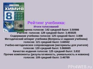 Рейтинг учебника: Итоги голосований Общая оценка голосов: 142 средний балл: 3.50