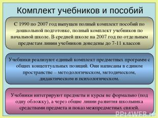 Комплект учебников и пособий С 1990 по 2007 год выпущен полный комплект пособий