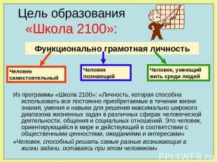 Цель образования «Школа 2100»: Функционально грамотная личность Человек самостоя