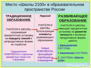 Место «Школы 2100» в образовательном пространстве России ТРАДИЦИОННОЕ ОБРАЗОВАНИ