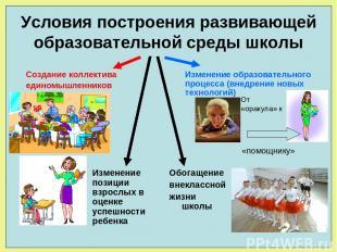 Условия построения развивающей образовательной среды школы Создание коллектива е