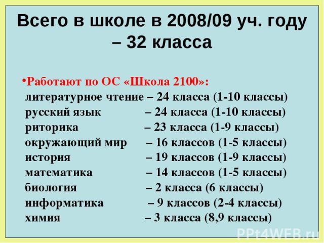 Всего в школе в 2008/09 уч. году – 32 класса Работают по ОС «Школа 2100»: литературное чтение – 24 класса (1-10 классы) русский язык – 24 класса (1-10 классы) риторика – 23 класса (1-9 классы) окружающий мир – 16 классов (1-5 классы) история – 19 кл…