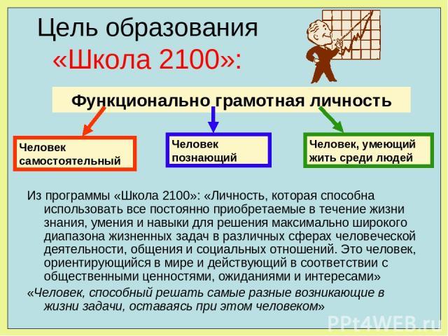 Цель образования «Школа 2100»: Функционально грамотная личность Человек самостоятельный Человек познающий Человек, умеющий жить среди людей Из программы «Школа 2100»: «Личность, которая способна использовать все постоянно приобретаемые в течение жиз…