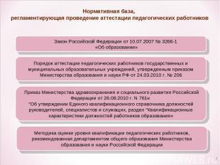 Нормативная база, регламентирующая проведение аттестации педагогических работник