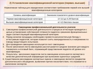 * 2) Установление квалификационной категории (первая, высшая) Нормативная таблиц