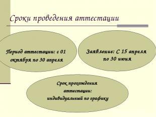Период аттестации: с 01 октября по 30 апреля Заявление: С 15 апреля по 30 июня С