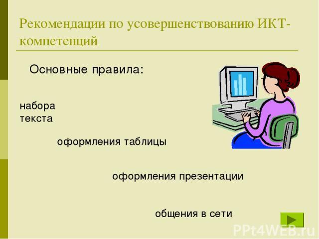 Рекомендации по усовершенствованию ИКТ-компетенций оформления таблицы оформления презентации общения в сети набора текста Основные правила: