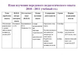 План изучения передового педагогического опыта 2010 - 2011 учебный год  Тема (п