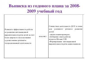 Выписка из годового плана за 2008-2009 учебный год Повысить эффективность работы
