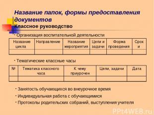 Название папок, формы предоставления документов Классное руководство Организация
