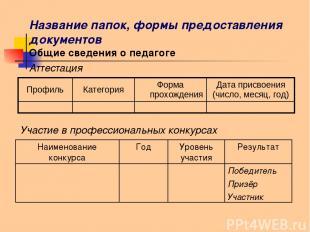Название папок, формы предоставления документов Общие сведения о педагоге Аттест