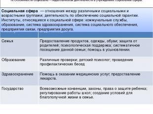 18.Особенности социально – педагогической деятельности в учреждениях социальной