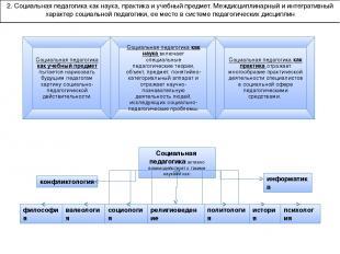 2. Социальная педагогика как наука, практика и учебный предмет. Междисциплинарны