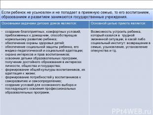 20.Социально – педагогическая деятельность в учреждениях социального попечения.